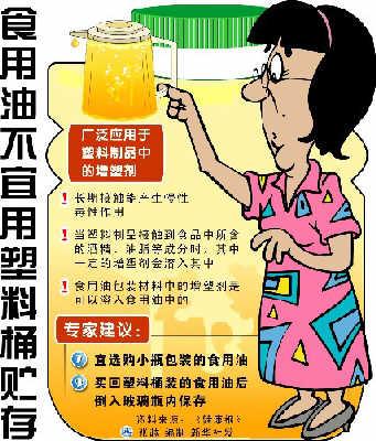 人均食用油标准_食用油图片