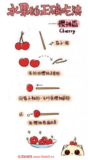 【图解】水果的正确吃法