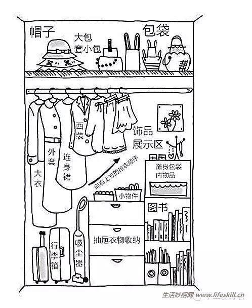 家具平面手绘方法