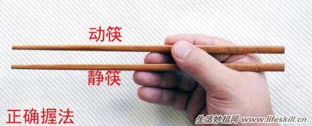 图解筷子的正确使用方法