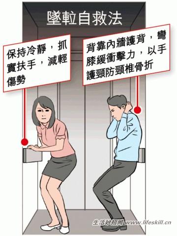电梯快速坠落中,该如何自救?