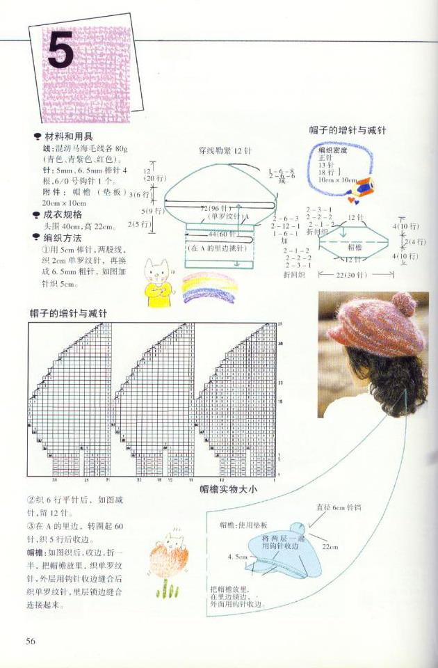 《图解棒针编织基础实例》之帽子围巾的编织(一)